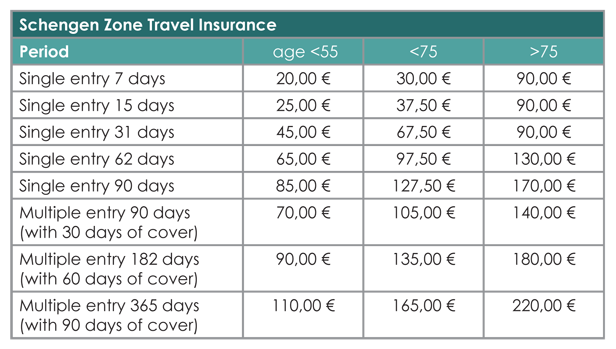 how to get travel insurance in australia